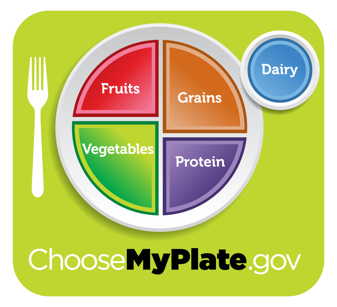 Food Guide Pyramid vs. Choose My Plate: What's the difference?